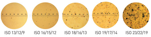 ISO 4406 oil analysis cleanliness contamination levels